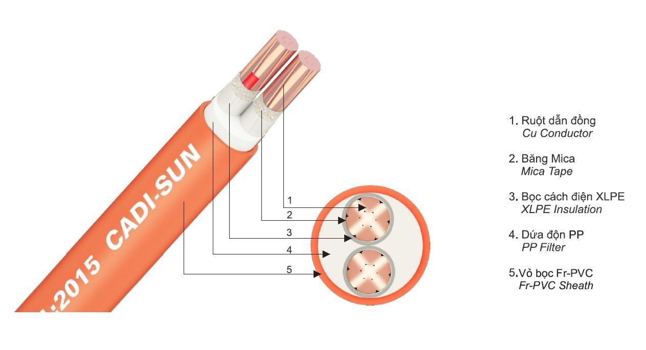 Cáp chống cháy FRN-CXV 2x1.5 CADISUN Cu/Mica/XLPE/FR-PVC 0.6/1kV