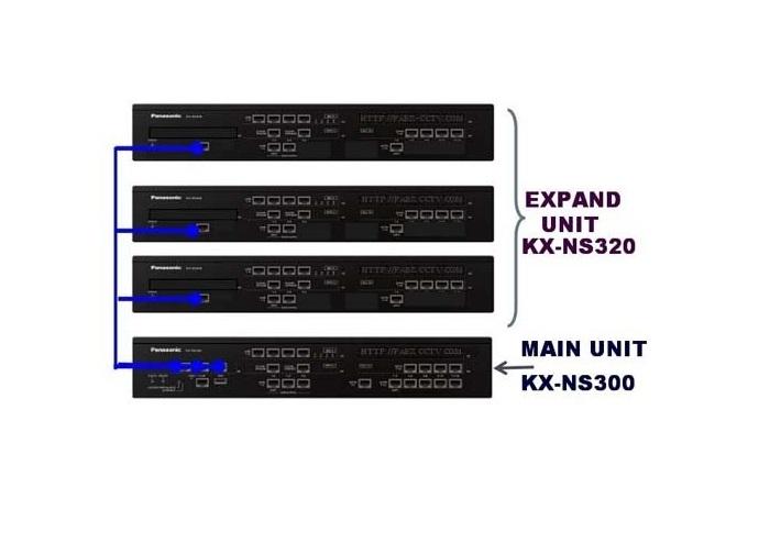 Tổng đài IP Panasonic KX-NS300
