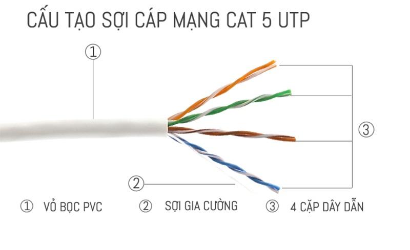 Cáp mạng Commscope Cat5e UTP 4 pair 6-219590-2